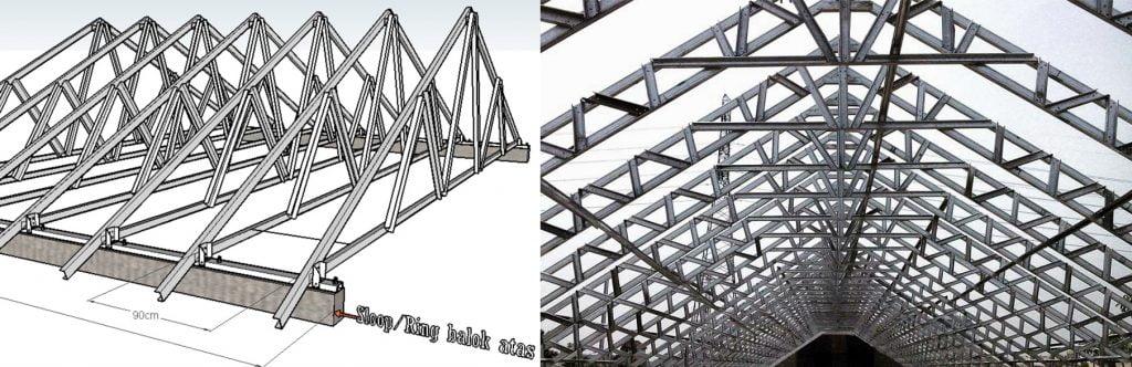 design rangka atap baja ringan